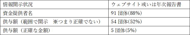 f:id:AHEADMAP_kantou:20190318012646p:plain