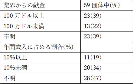 f:id:AHEADMAP_kantou:20190318012750p:plain