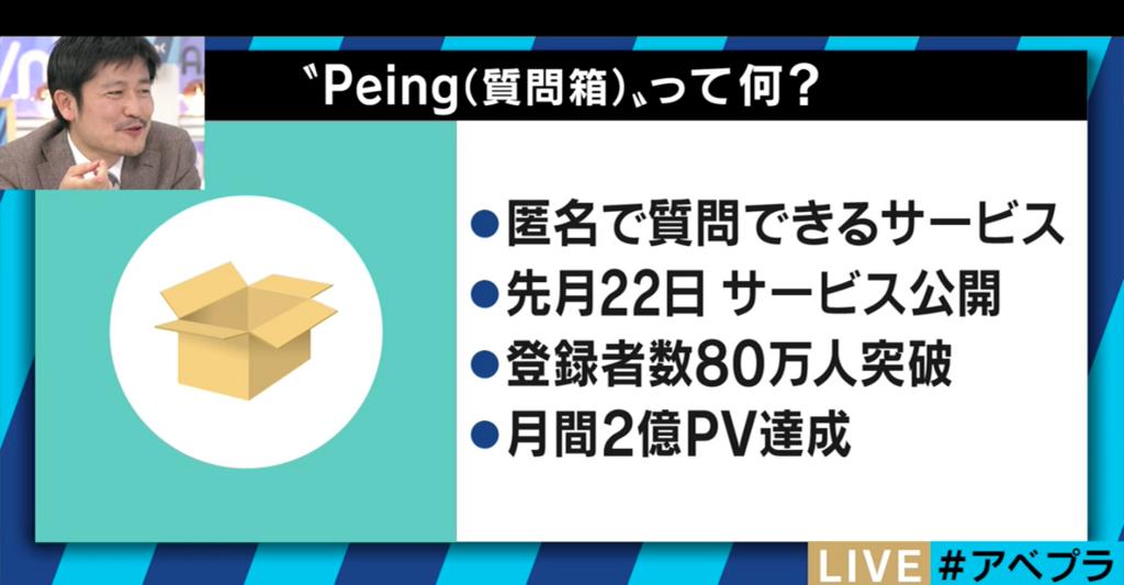 f:id:AI-Intelligence:20171221215442p:plain