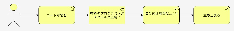 f:id:AI-Intelligence:20171223152316p:plain