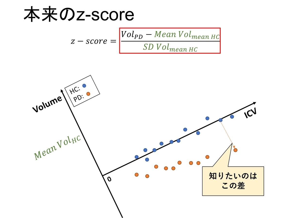 f:id:AIProgrammer:20200312021731j:plain