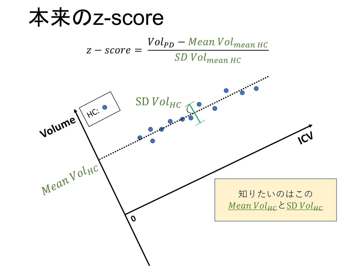 f:id:AIProgrammer:20200312022430j:plain