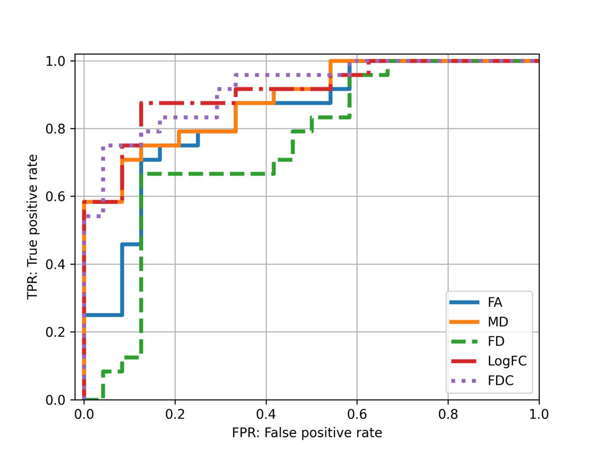 f:id:AIProgrammer:20210225153327p:plain