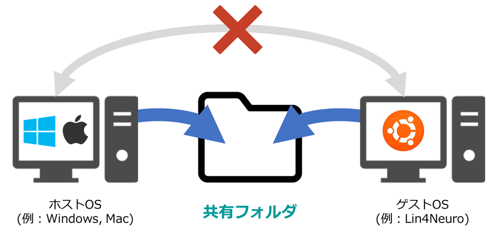 f:id:AIProgrammer:20210416152006p:plain