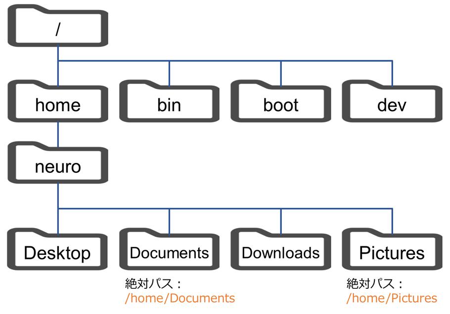 f:id:AIProgrammer:20210423150421p:plain