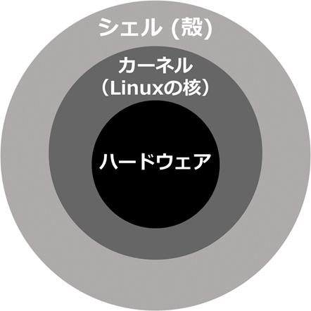 f:id:AIProgrammer:20210423165441p:plain