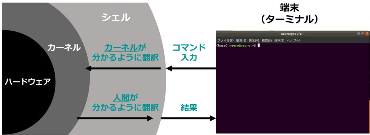 f:id:AIProgrammer:20210423165605p:plain