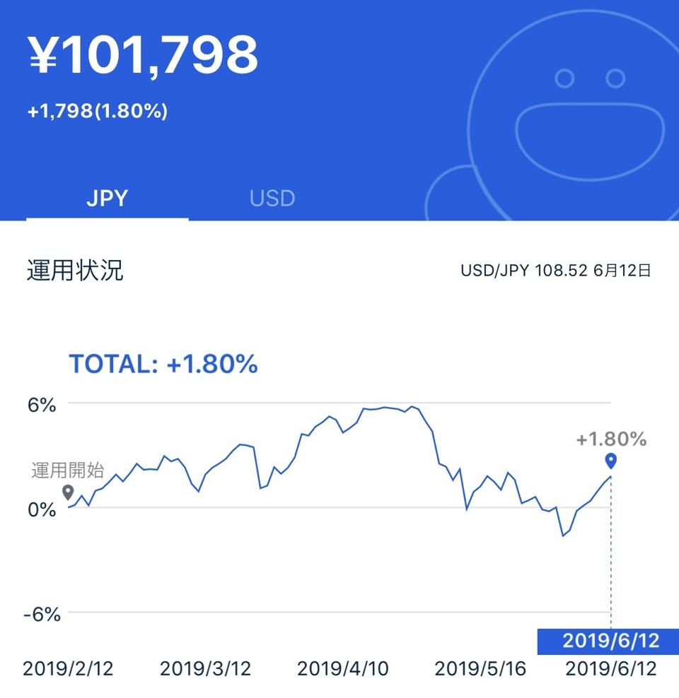 f:id:AI_Investing:20190613151012j:plain