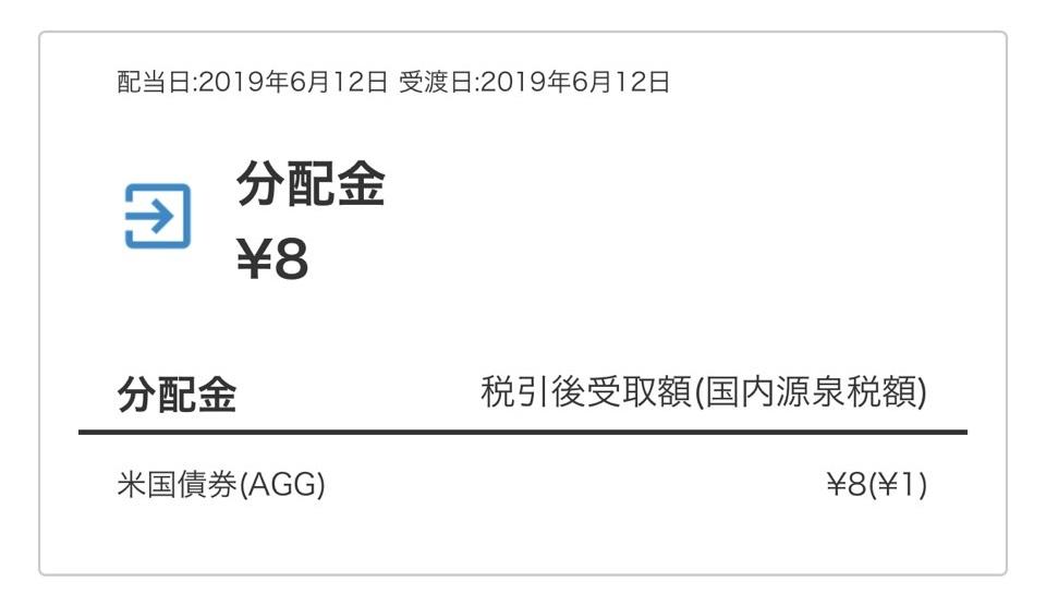 f:id:AI_Investing:20190613152116j:plain