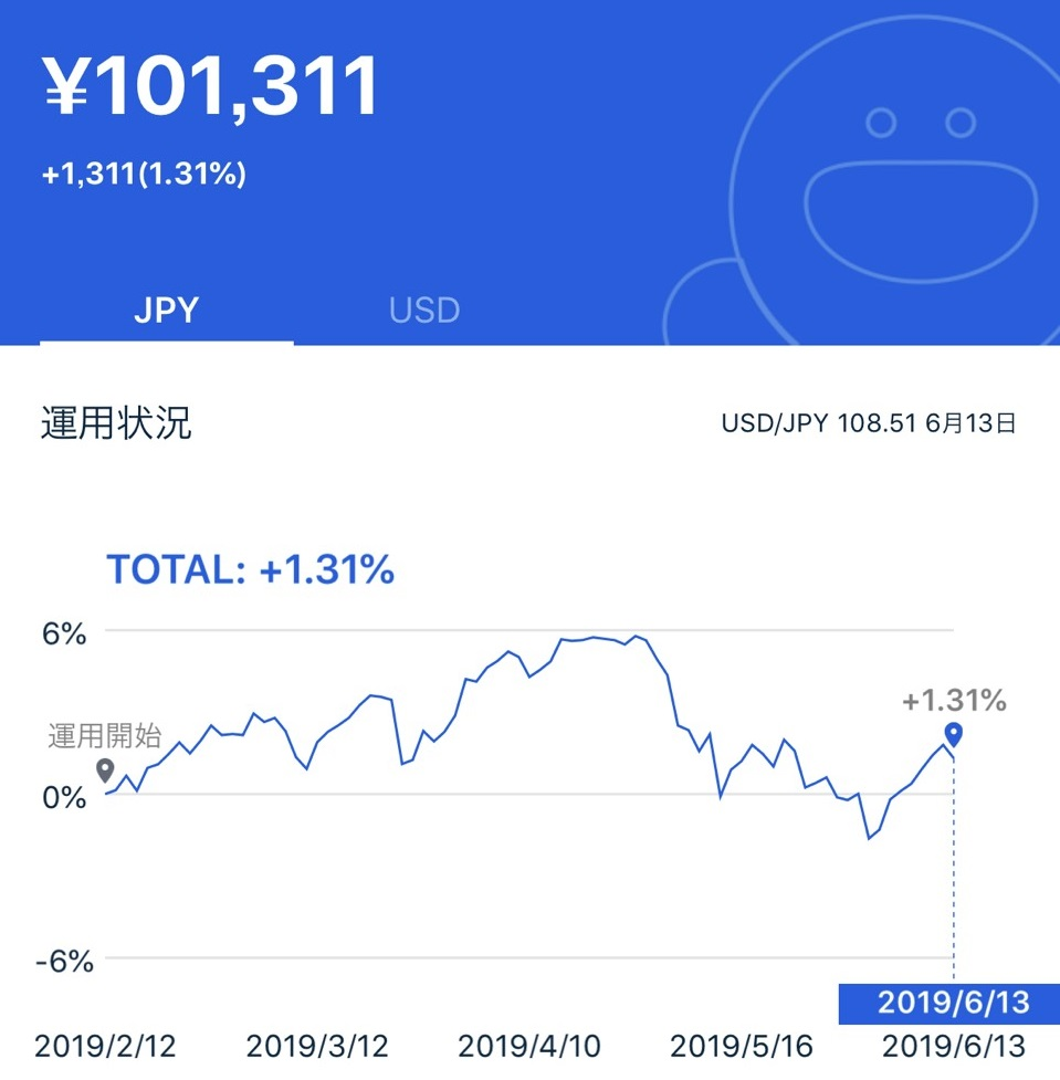 f:id:AI_Investing:20190614093116j:plain