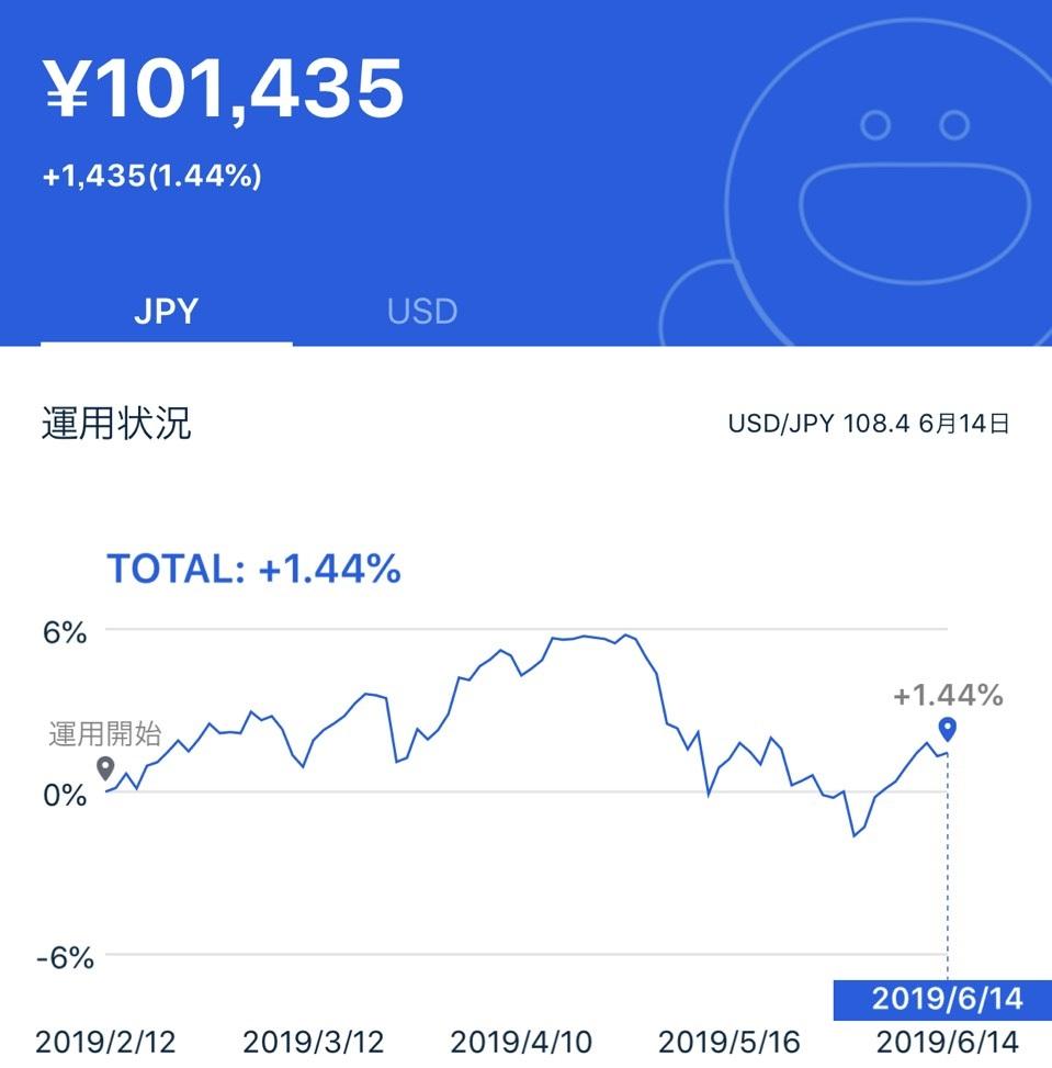 f:id:AI_Investing:20190617135917j:plain