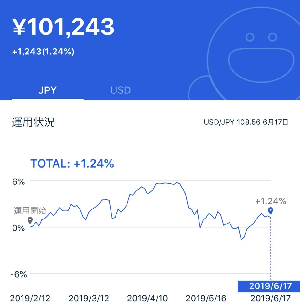 f:id:AI_Investing:20190618152024j:plain