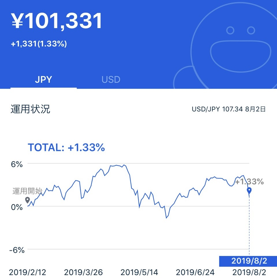 f:id:AI_Investing:20190805145824j:plain