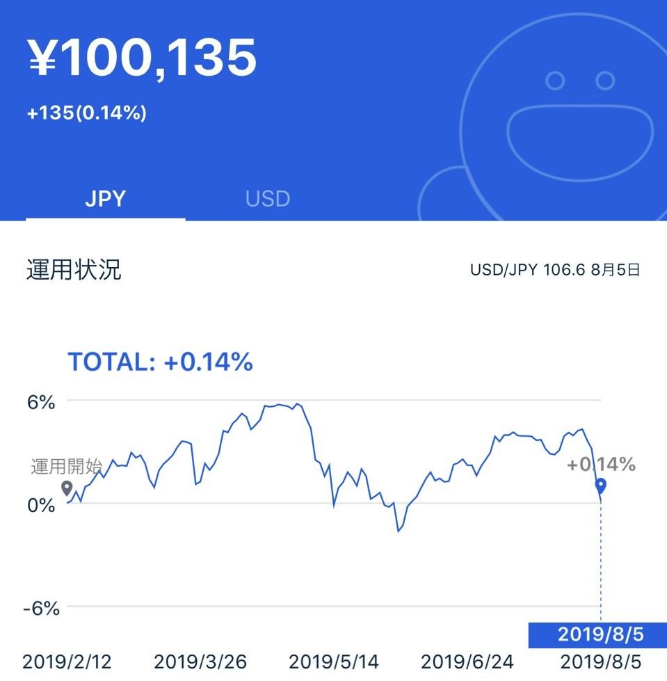 f:id:AI_Investing:20190806100841j:plain