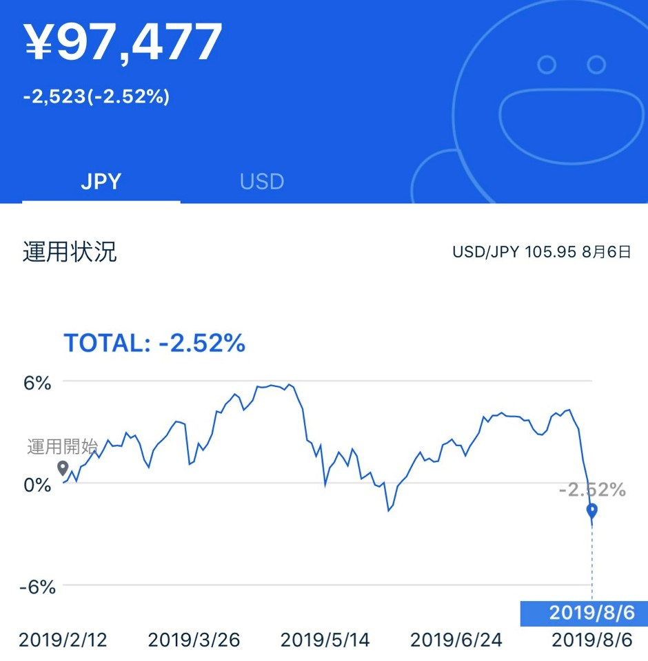 f:id:AI_Investing:20190807142807j:plain
