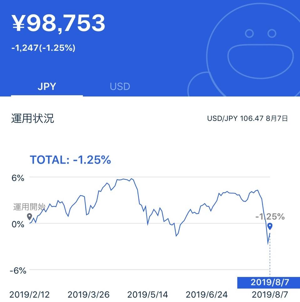 f:id:AI_Investing:20190808100354j:plain