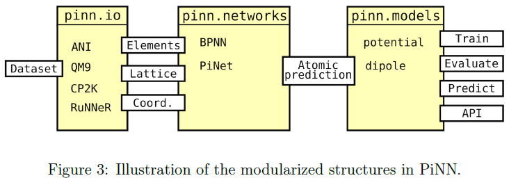 f:id:AI_ML_DL:20200201135929p:plain