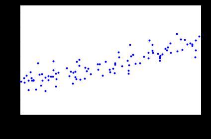 f:id:AI_ML_DL:20200520140114p:plain