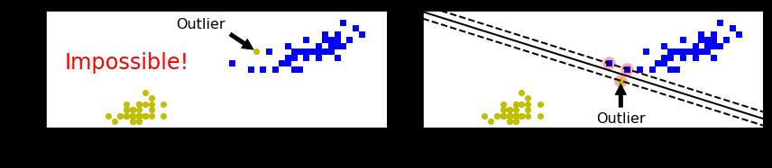 f:id:AI_ML_DL:20200528124828p:plain