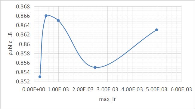 f:id:AI_ML_DL:20210321105826p:plain