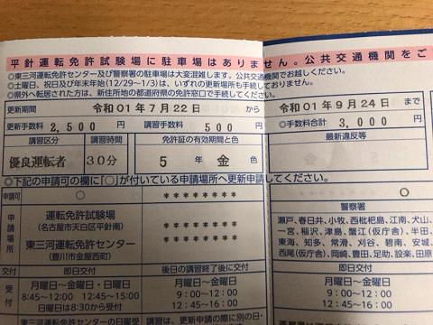 運転免許証更新連絡書の内容