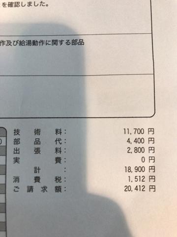 費用の詳細