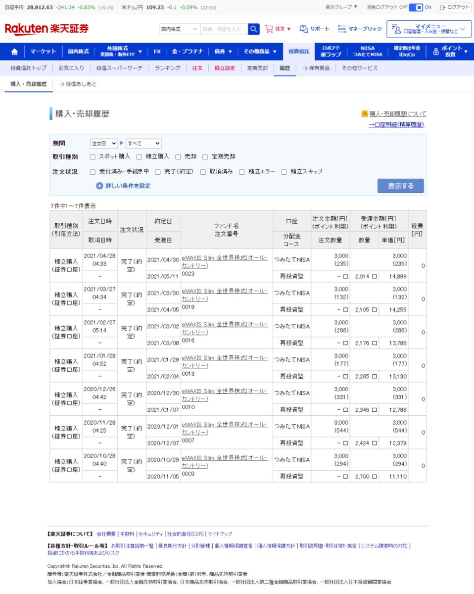 楽天証券の購入・売却履歴