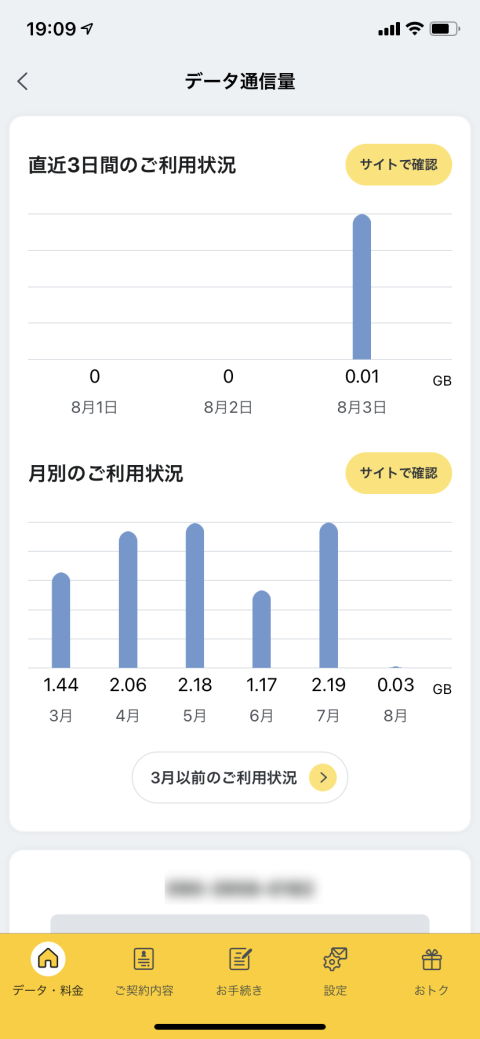 My docomoアプリ データ通信量