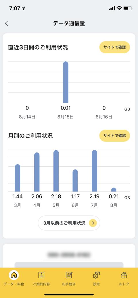 データ通信量詳細
