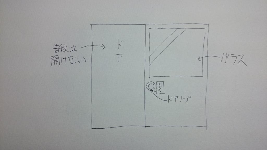 f:id:AKI1200:20170926185821j:plain