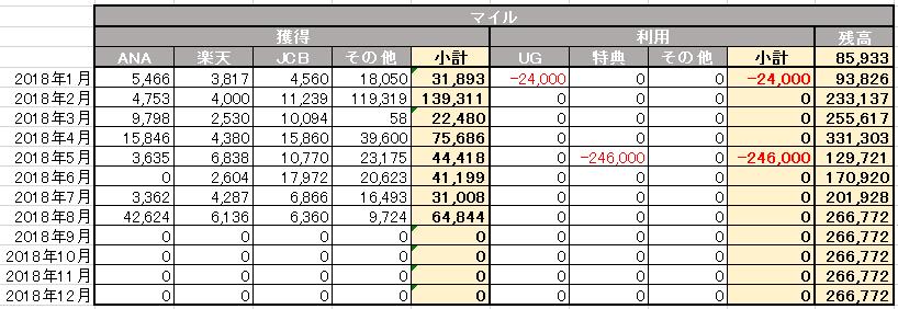 f:id:ANA-SKY:20180905201510p:plain
