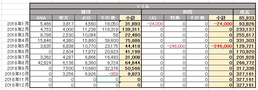 f:id:ANA-SKY:20181105202213p:plain