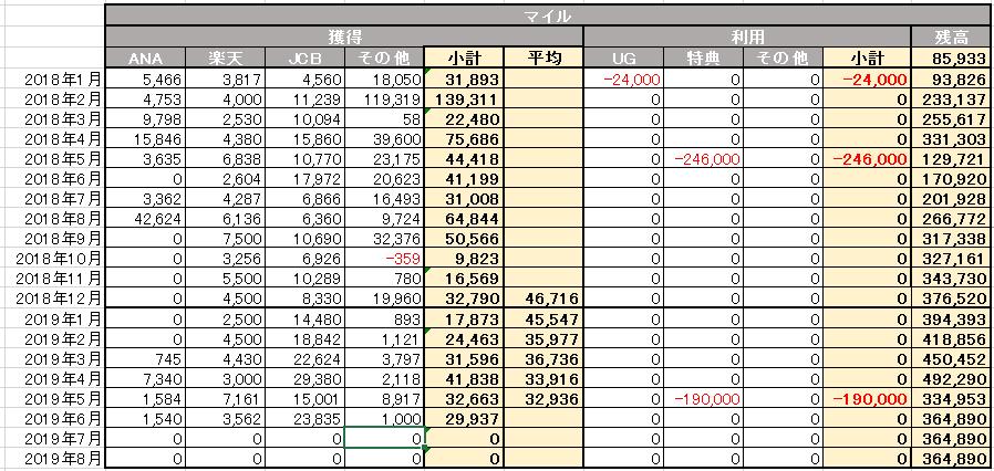 f:id:ANA-SKY:20190704074040p:plain