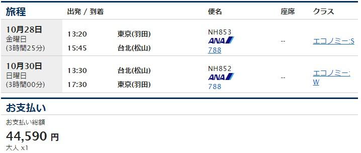 ANAの10月28日の価格