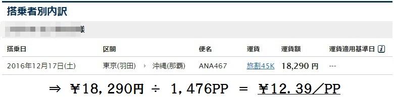東京-沖縄間の旅割のPP単価