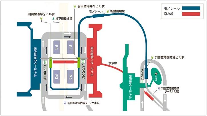 羽田空港の国内線から国際線への移動図