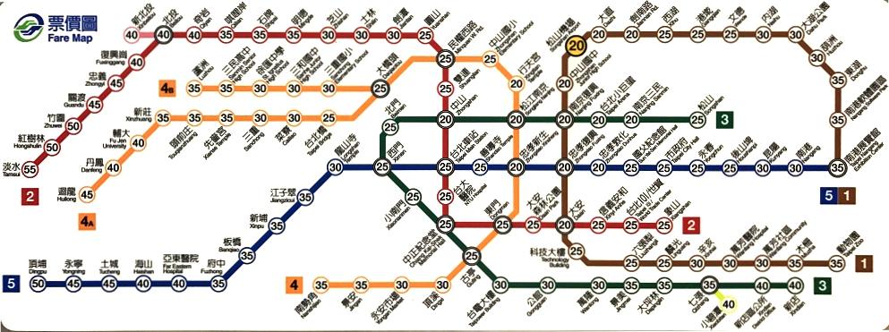台湾のMRTのマップ