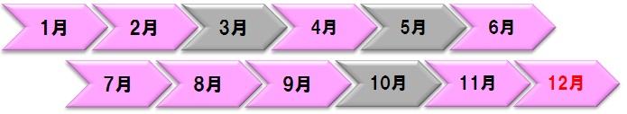 大江戸かっぽれの行列図