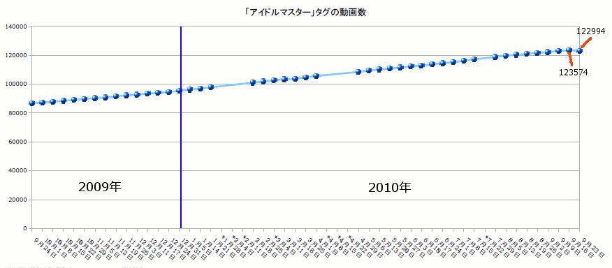 20100926223242