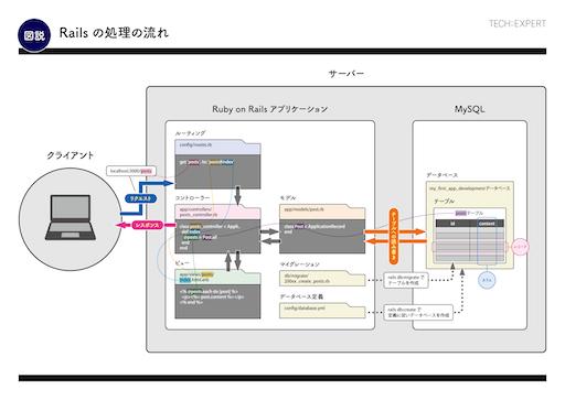 f:id:AOKITAKESHI:20200331224909p:image