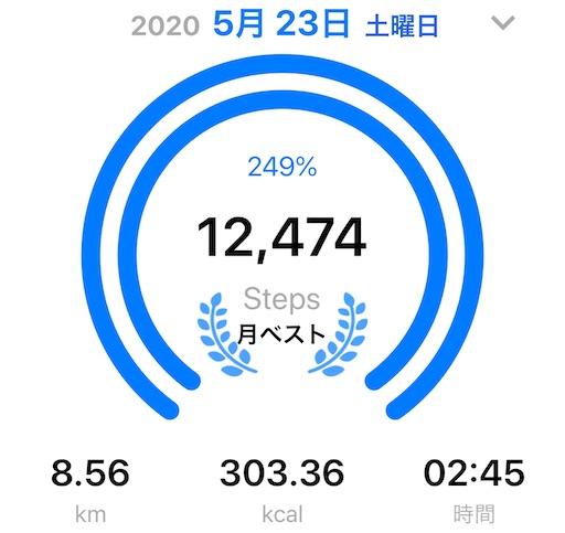 f:id:APwakuwakukosodate:20200524025546j:image