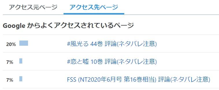 f:id:AQM:20200528012410j:plain