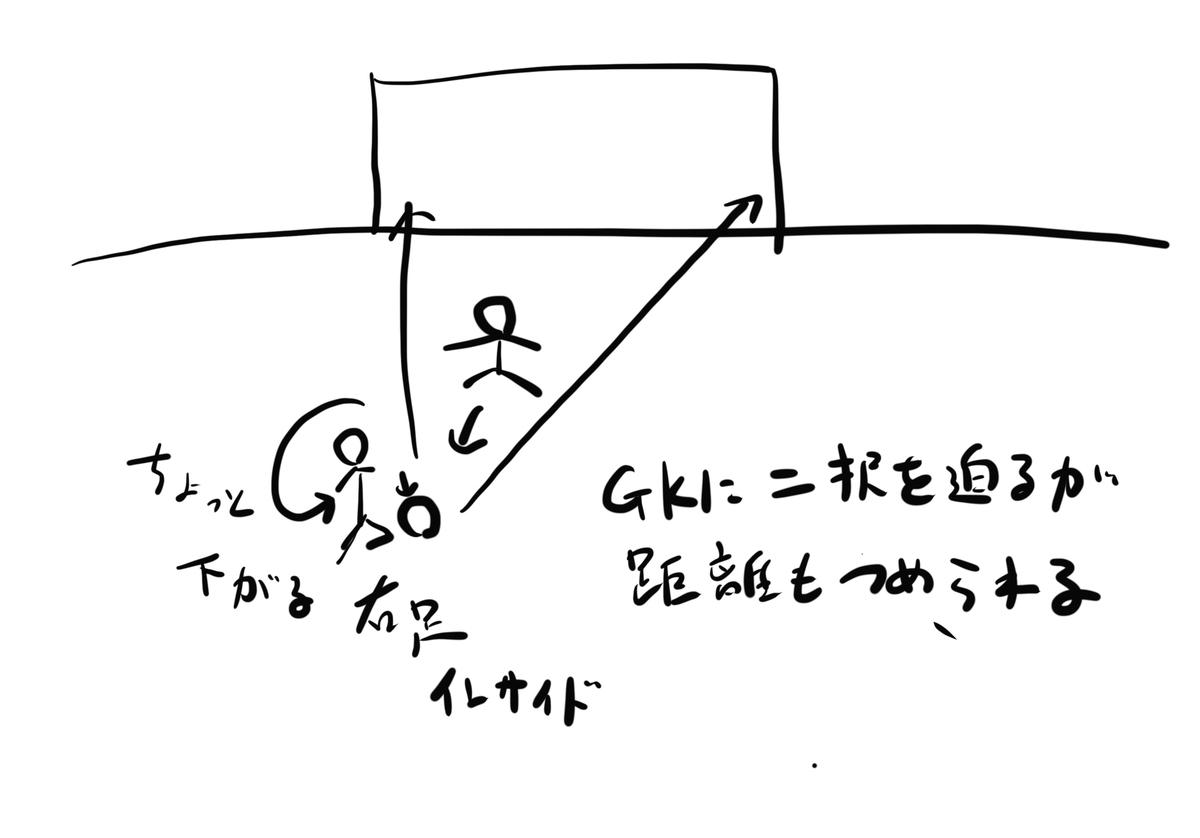 f:id:AQM:20200618165353j:plain