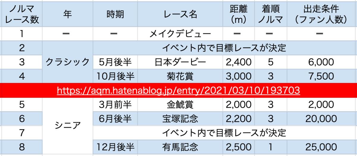 f:id:AQM:20210311025610p:plain