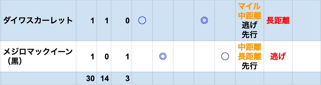 f:id:AQM:20210525201058p:plain