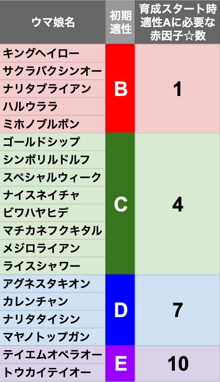 f:id:AQM:20210527142503p:plain