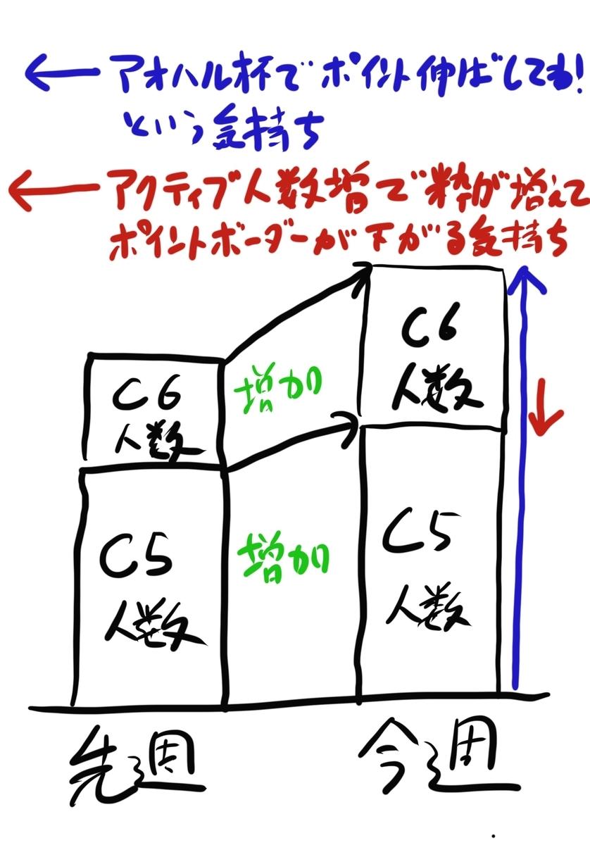 f:id:AQM:20210906125006j:plain