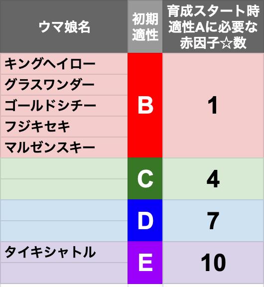 f:id:AQM:20210909112727p:plain