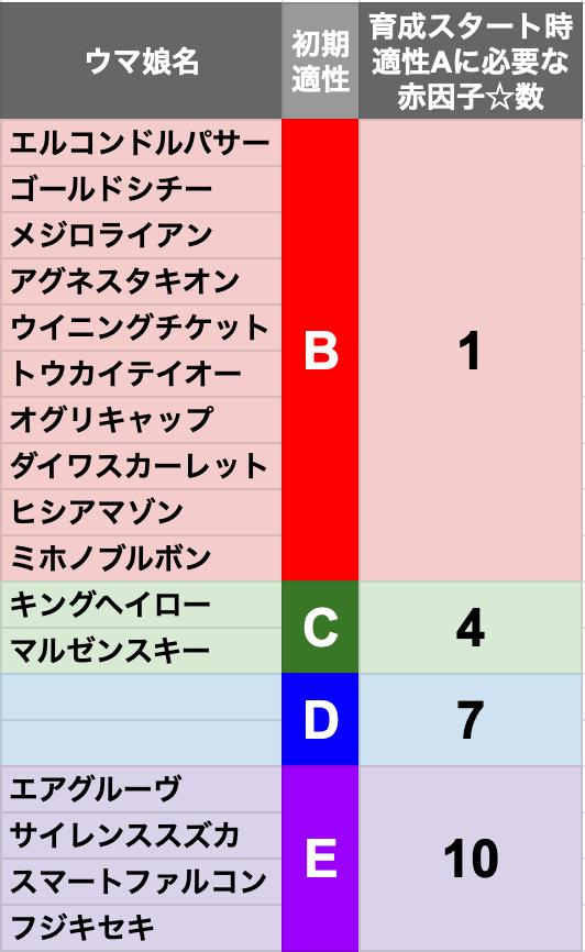 f:id:AQM:20210909112807p:plain