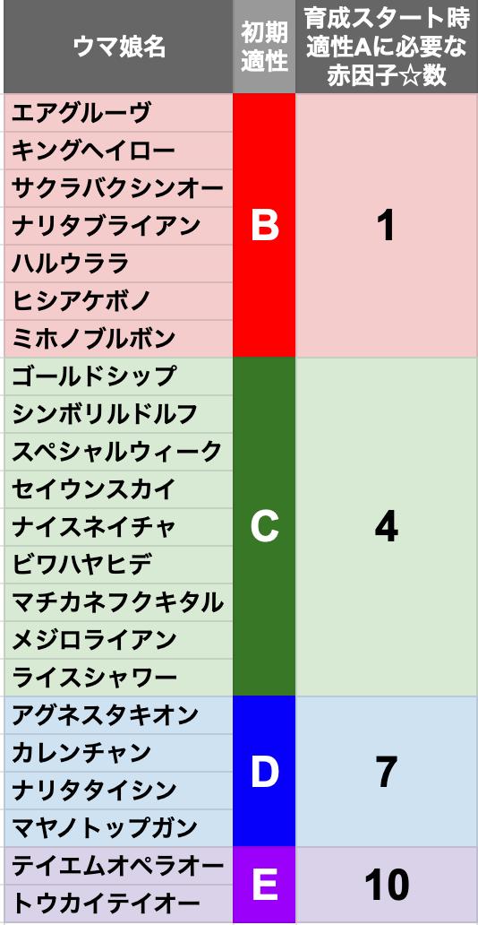 f:id:AQM:20210912171523p:plain